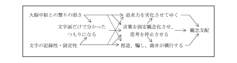 脳回路の仕組み6-01