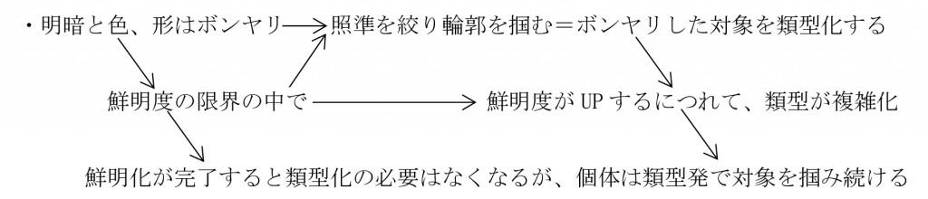 脳回路の仕組み8-01