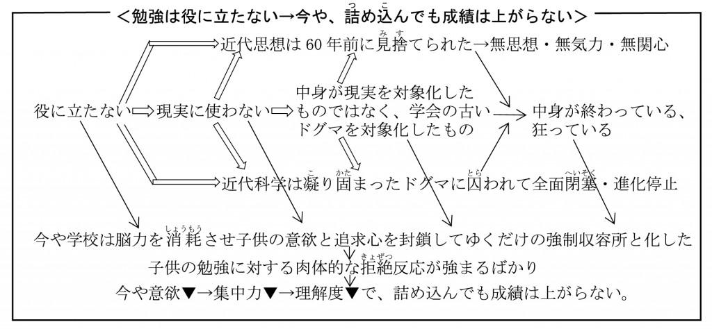 脳回路の仕組み14-02
